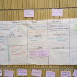 planning formationpédagogies de la décision